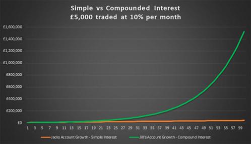 blog-graph2