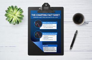 The Ultimate Traders Cheatsheet